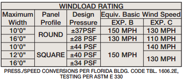 windload-info-table